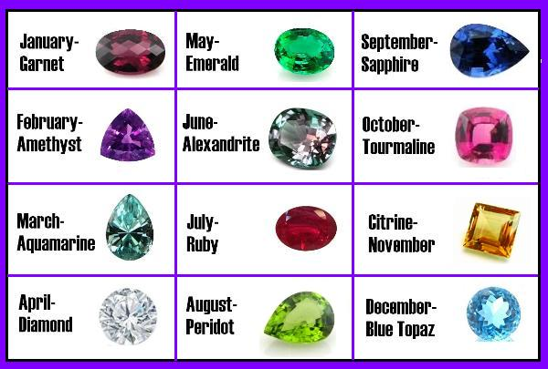 Here Before You Is A Birthstone Chart Take Look And Find Out Which Beautiful Gemstone Your